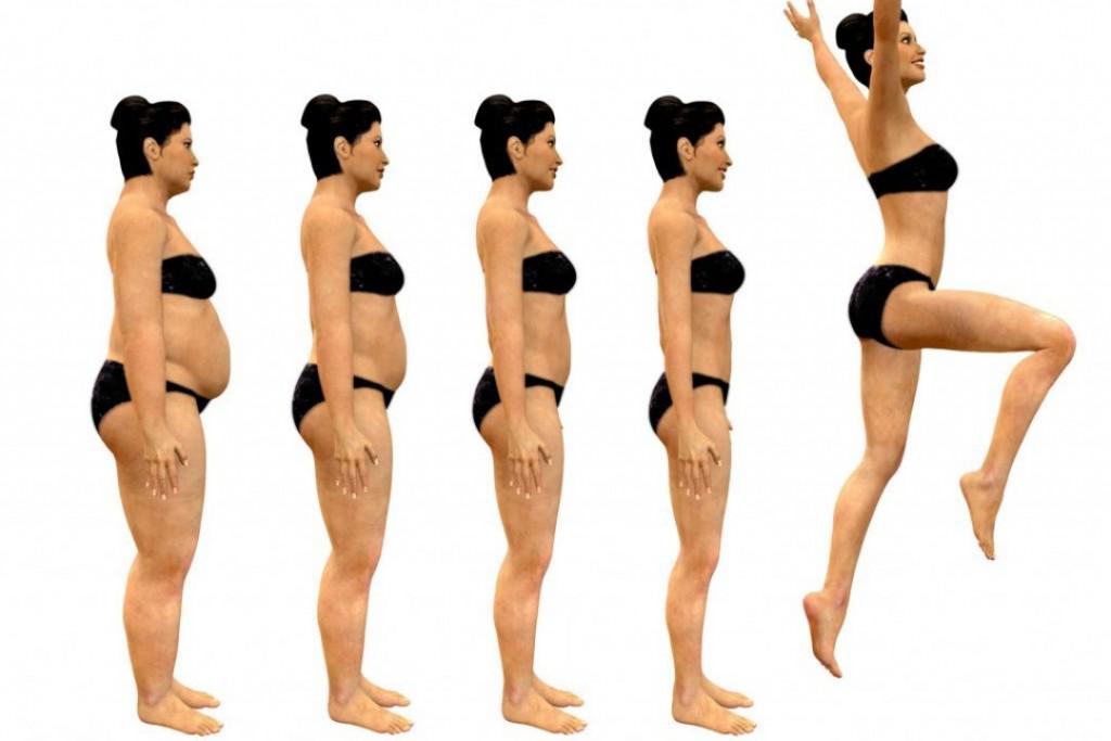 posture yoga pour maigrir